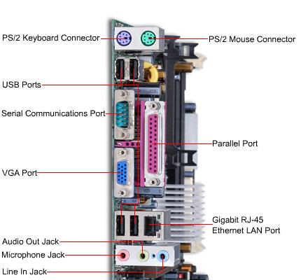 pada motherboard berikut adalah gambar motherboard dengan komponen ...